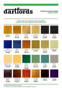 fender color chart rothko nitro paints dyes inlays pickguard