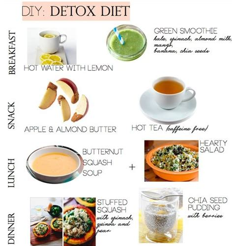 Diy Weight Loss Detox by Diy Detox Infographics