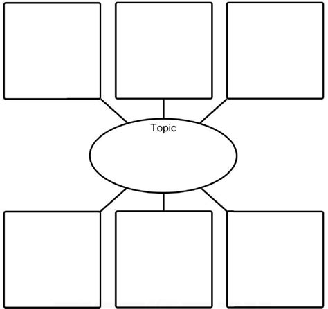 graphic organizer templates alp