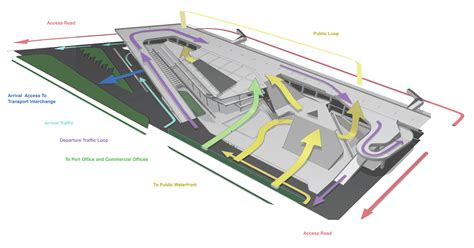Floor Plan Layout Design by Gallery Of Kaohsiung Port And Cruise Service Center