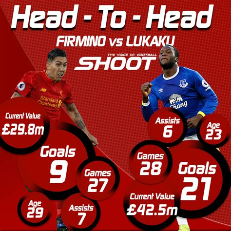 epl head to head premier league head to head firmino v lukaku shoot