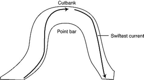 Loop Merk Image introduction to physical geology syllabus