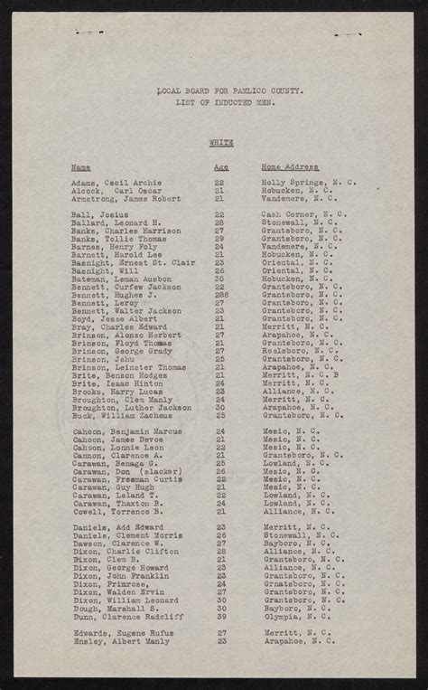 Militarizing Culture Essays On The Warfare State by Carolina Wwi County Induction Lists Nc Dncr