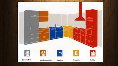 most efficient kitchen layout kitchen prep zones1 jpg optimize your kitchen layout with work zones