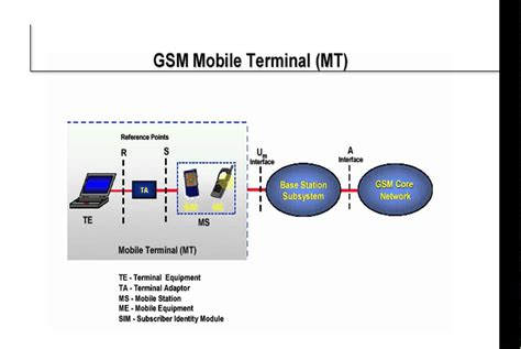 mobile station wireless communication mobile station in urdu