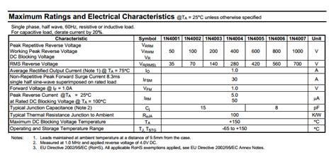 reading diode datasheet electrical engineering stack