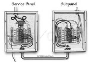 breaker wiring size chart ground wiring 3 all about wiring diagram