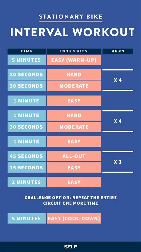 best 25 stationary bike workouts ideas on