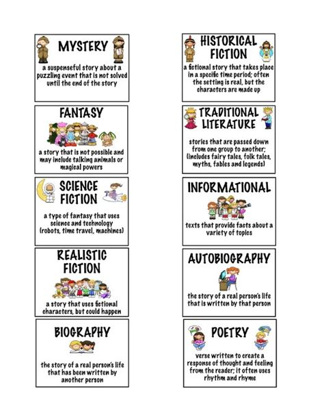 30 Nonfiction Book Reports by 17 Best Images About Book Reports On Literature Any Book And Nonfiction Books