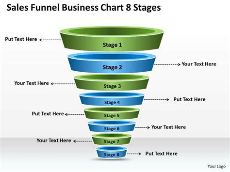 powerpoint funnel template business plan sales funnel chart 8 stages powerpoint