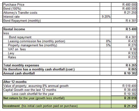 miami dolphins football news investment return spreadsheet
