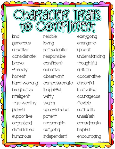 Character Traits Letter U Primary Chalkboard Last Week Of School Class Compliment Freebie
