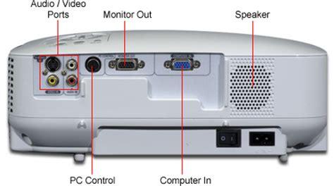 Proyektor Nec Vt48 Nec Vt48 1600 Lumens Svga 800 X 600 6 4 Lbs Lcd Projector