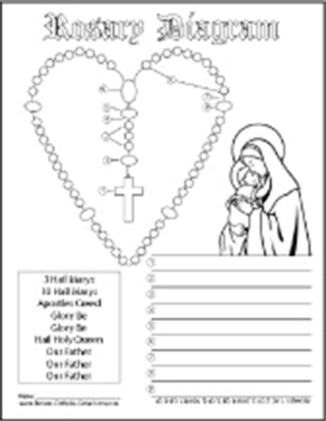 rosary coloring page printable 6 rosary diagrams and rosary cards to print