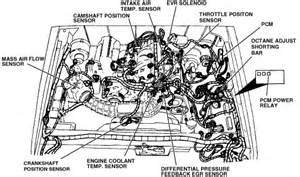 diagram for 1994 mazda b2300 fuse box wiring diagram website