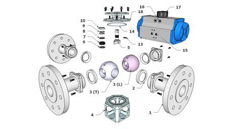Velve Size L 13 17kg 3 way return pneumatic ansi 150 valve l t port