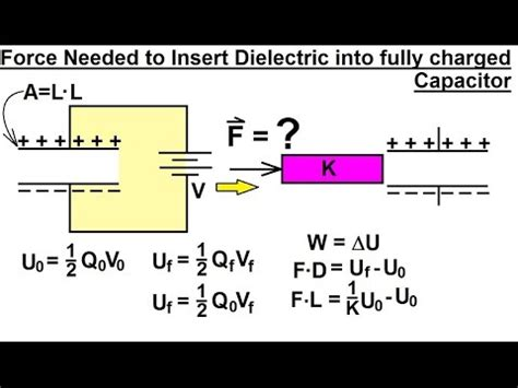 capacitor remove dielectric capacitor remove dielectric 28 images producing static charge electrostatics 36 class 12