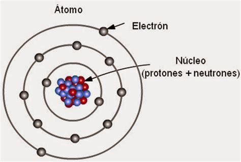 modelo atomico de democrito the gallery for gt niels bohr modelo atomico