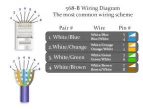 keystone rj45 wiring diagram keystone get free image