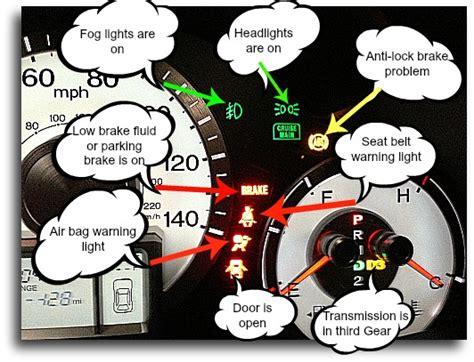 Honda Crv Warning Lights by Honda Crv 2008 Dashboard Warning Lights Hondacarz Us