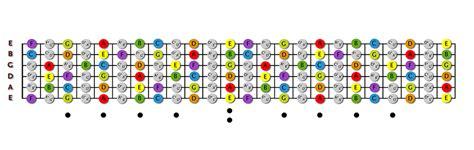 guitar fretboard notes diagram guitar fretboard guitar academy