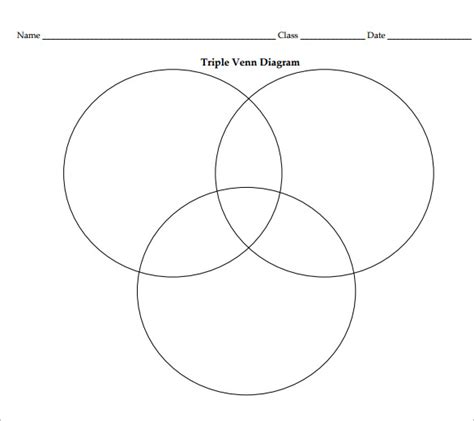 blank venn diagram template template images gallery page 2 dotcomstand