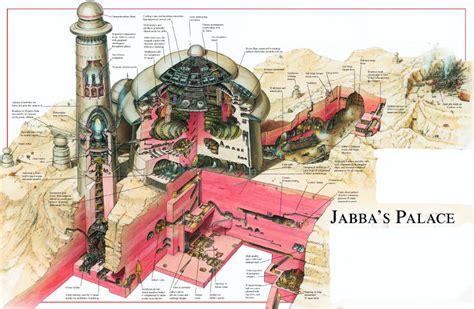 Lego Pogo Jabba The Hut Loosepack palacio de jabba wars wiki