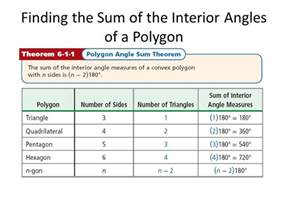Measure Of An Interior Angle Of A Regular Hexagon Warm Up Draw An Example Of A N Ppt Download
