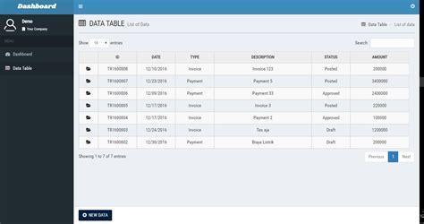Php Dashboard Codeigniter Highcharts Ajax Form Mysql By Ciptaweb Codeigniter Dashboard Template