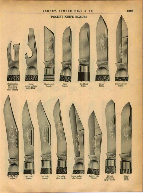 different types of pocket knives image gallery knife blade types