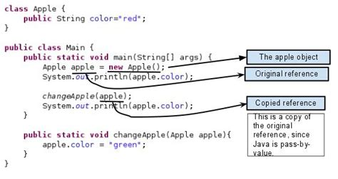 java pattern value object yet another java passes by reference or by value
