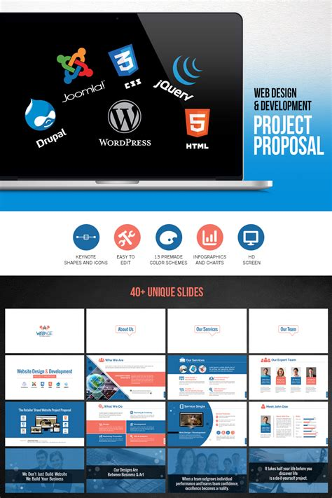 Web Design Development Project Proposal Powerpoint Template 66476 Website Presentation Template