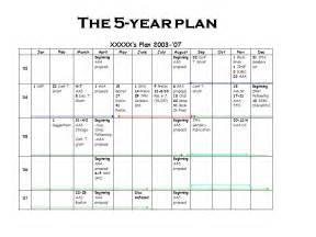 5 Year Plan Template by In Response To Popular Demand More On The 5 Year Plan
