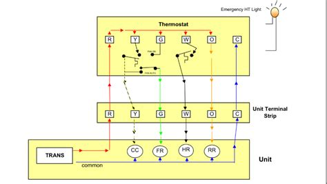 basic air conditioning wiring diagram thermostat central