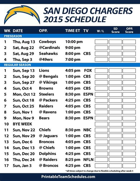 san diego charger football score san diego chargers 2015 schedule printable version here