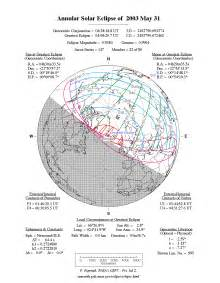 solar eclipse of may 31 2003 d 233 finition de solar eclipse