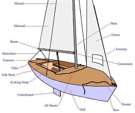 parts of a boat names boats parts attenborough sailing club