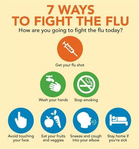 5 Most Effective Ways To Fight Flu by Awareness And Prevention Archives Page 3 Of 5