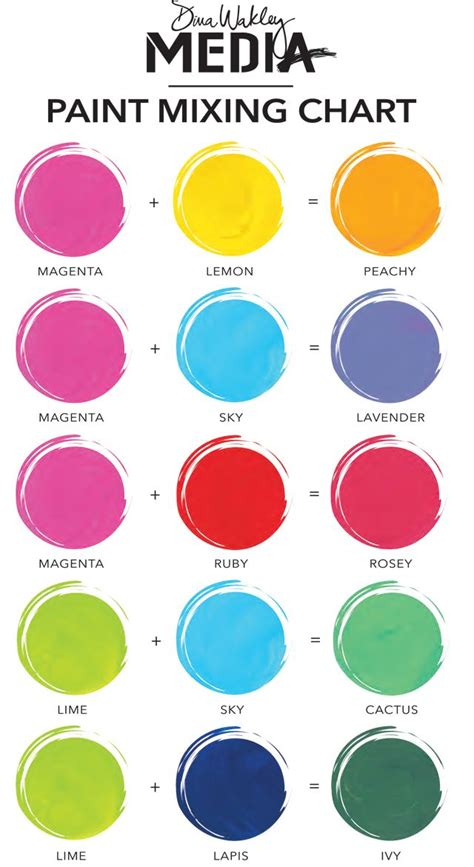 what color will be created by mixing 5 with 9 25 best ideas about color charts on awesome
