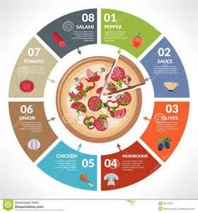 pizzeria infographics set stock vector image 49175337