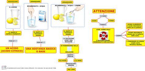 test di chimica generale la chimica generale sc media aiutodislessia net