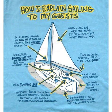 sailing boat puns 22 best images about sailing jokes on pinterest cartoon