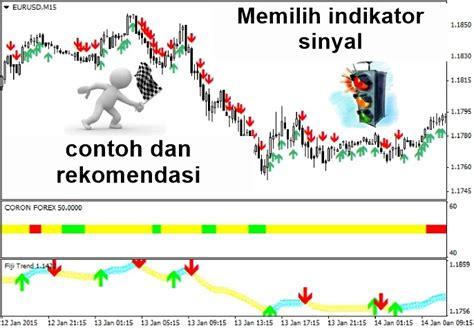 Lu Indikator Alarm indikator forex handal reportspdf549 web fc2