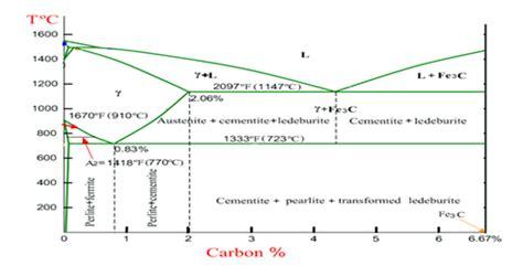 what is heat treatment of steel heat treatment
