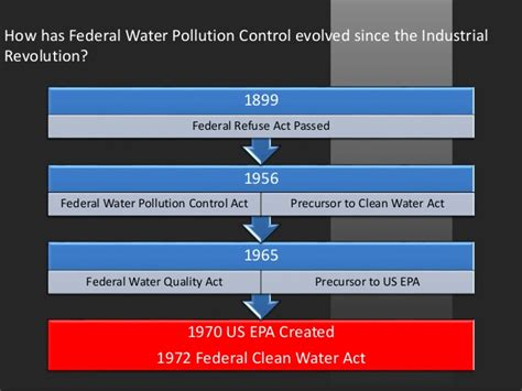 section 9 water act clean water act oil spills comparison animated