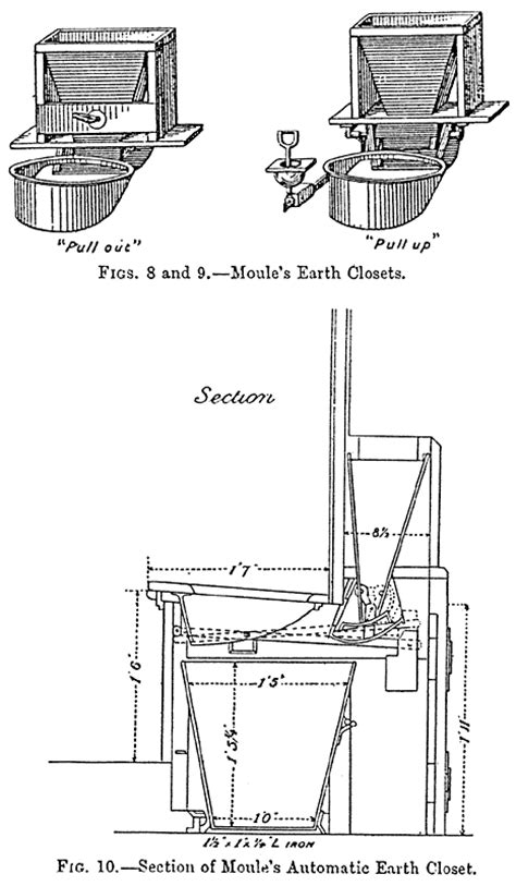 Earth Closet Toilet by Sewer History Photos And Graphics