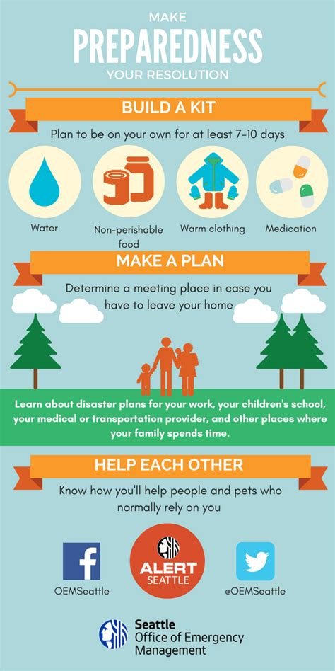 disaster planning guide for home health care providers emergency management emergency management seattle gov