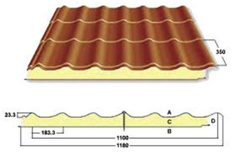 prijs dakpan m2 huis muur dakpannen leggen prijs per m2