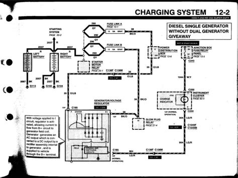 2000 ford windstar alternator wiring diagram wiring