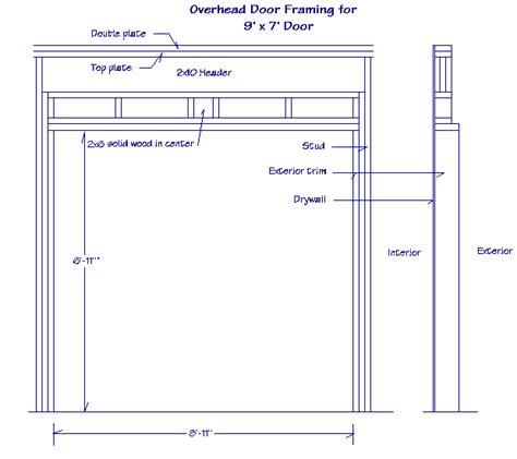 Garage Door Framing Dimensions by Garage Door Opening Chart Car Interior Design